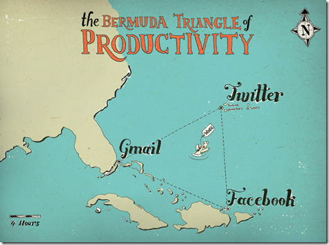 Joke map: Bermuda triangle of producitivity