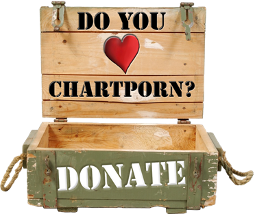 chartporn-donate-button